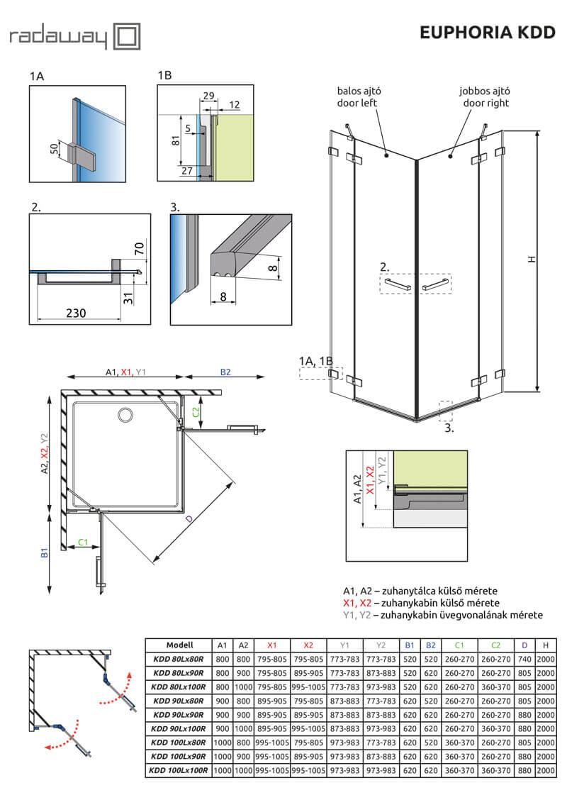 Euphoria KDD beépítési rajz minta