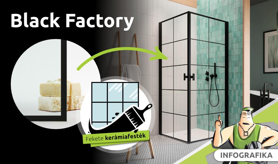A radaway Black factory – Fekete zuhanykabin népszerűségének titka: a Kerámia festék (infografika)