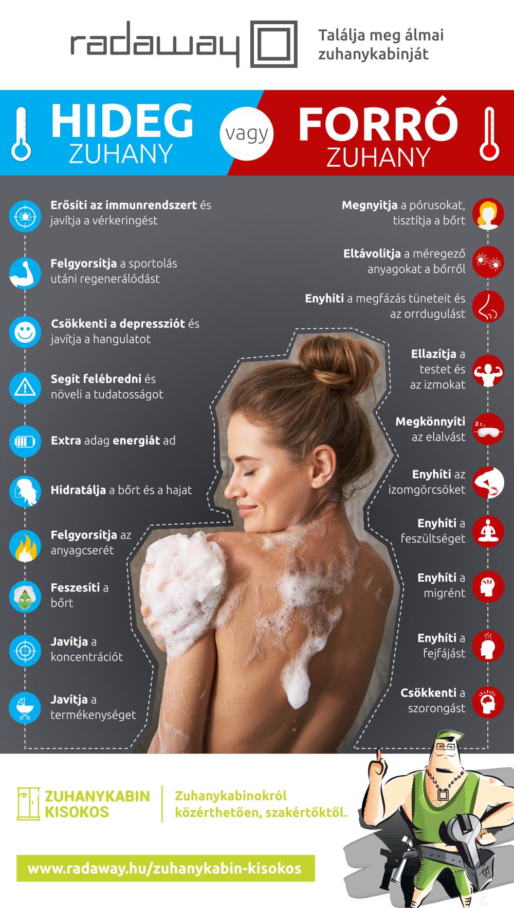 hideg zuhany, forró zuhany jótékony hatásai
