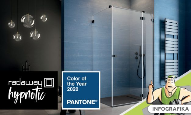 fürdőszoba Inspirációk a 2020-as év Pantone színére: a tenger kék