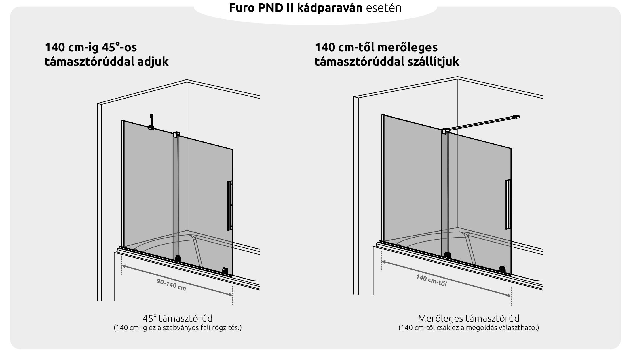 Radaway-FURO-PND-kádparaván-merevítés-variáció_