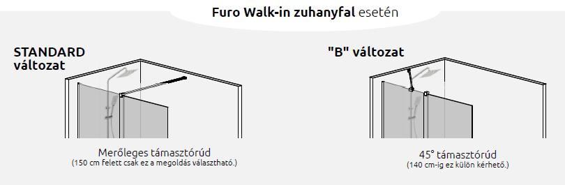 Radaway Furo Walk-In merevítő