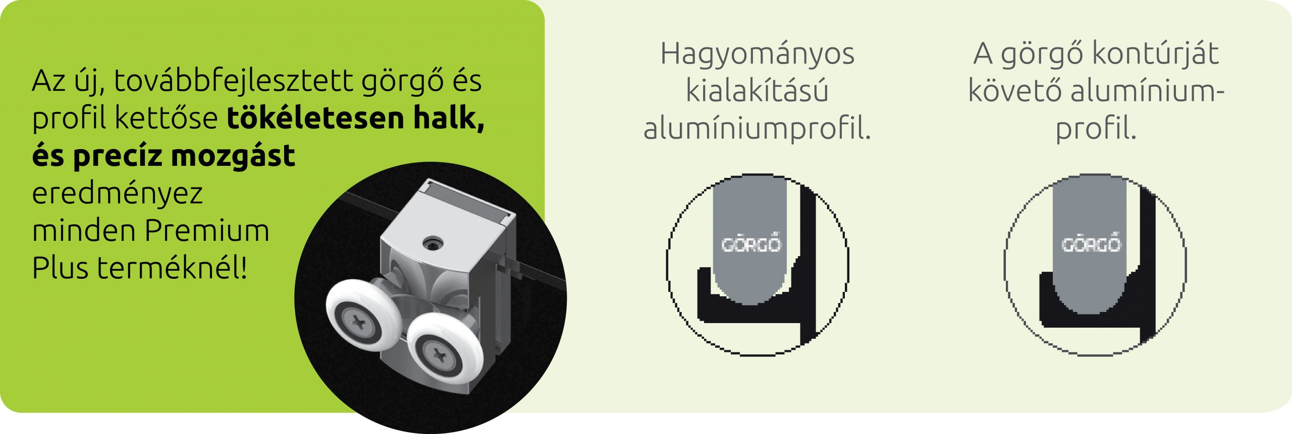 Premium Plus zuhanykabin görgő kialakítás